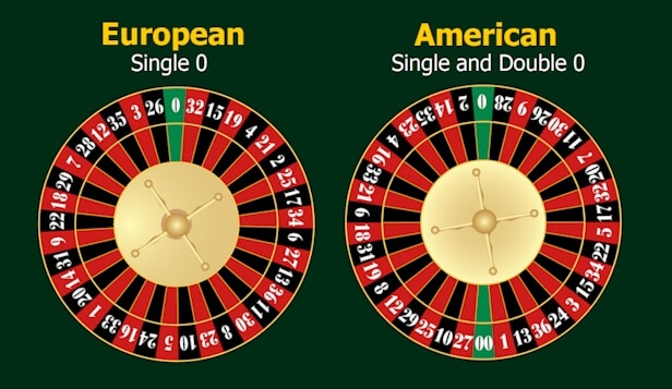 ruleta americana vs francesa
